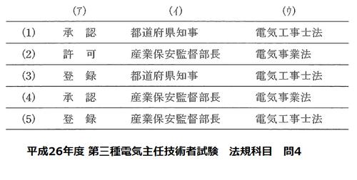 平成26年度 第三種電気主任技術者試験 法規科目 問4.png