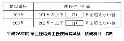 平成26年度 第三種電気主任技術者試験 法規科目 問5-1.png