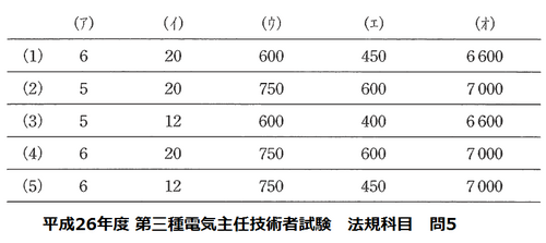 平成26年度 第三種電気主任技術者試験 法規科目 問5-2.png