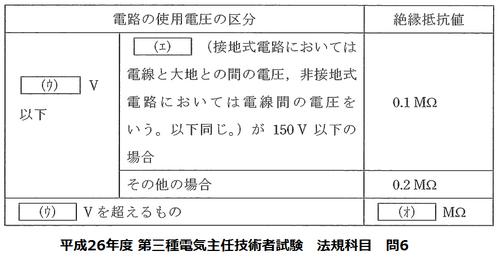 平成26年度 第三種電気主任技術者試験 法規科目 問6-1.png