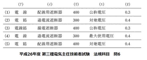 平成26年度 第三種電気主任技術者試験 法規科目 問6-2.png
